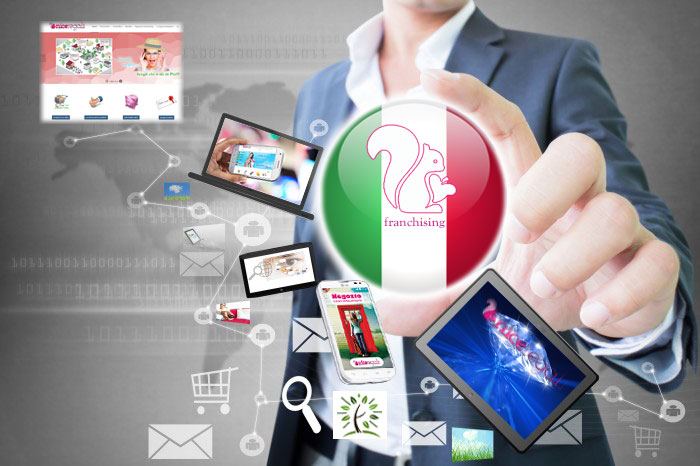 digital marketing in franchising